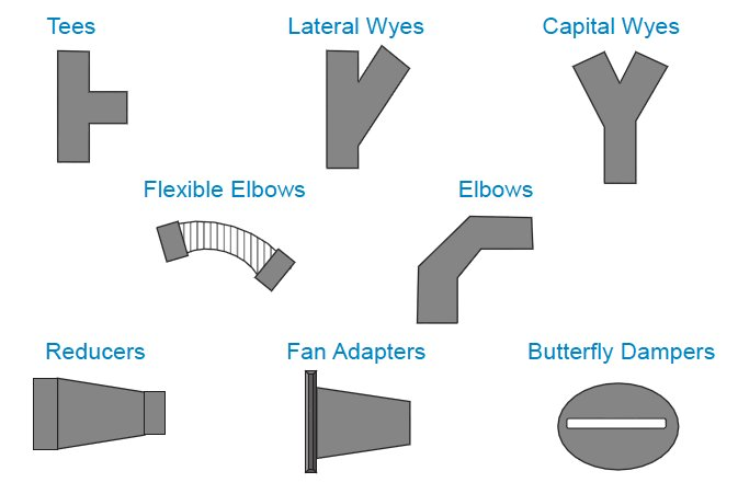Fiberglass Ventilation Ducting Schauenburg Industries Ltd